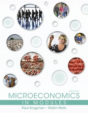 LaunchPad for Krugman's Microeconomics in Modules - Update (Six Month Access)