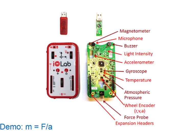 iOLab Device