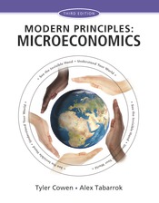 LaunchPad for Cowen's Modern Principles of Microeconomics (6 month access)