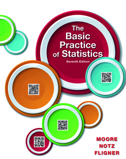 Basic Practice of Statistics by David S. Moore; William I. Notz; Michael A. Fligner - Seventh Edition, 2015 from Macmillan Student Store