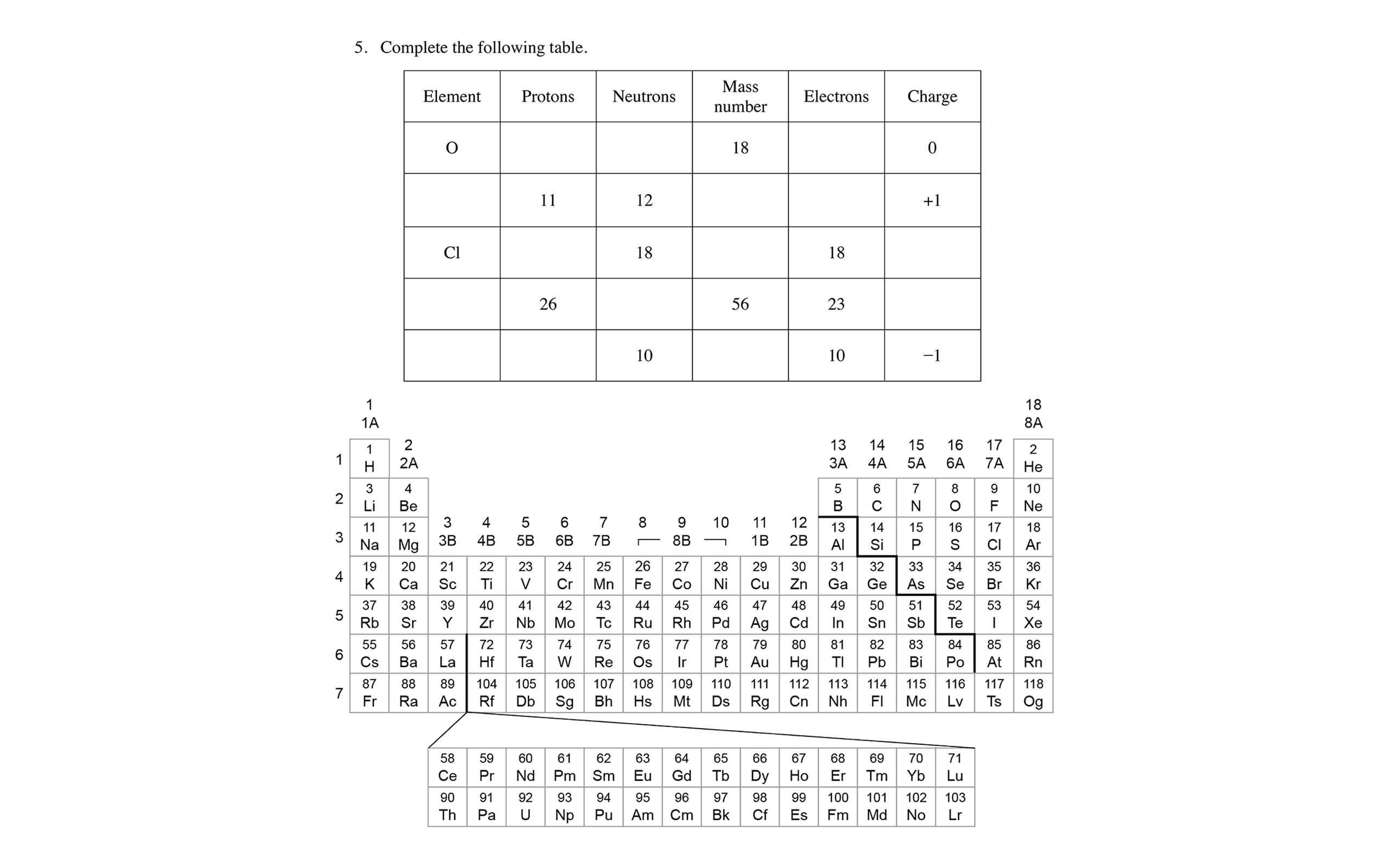 chieve interactives and worksheets