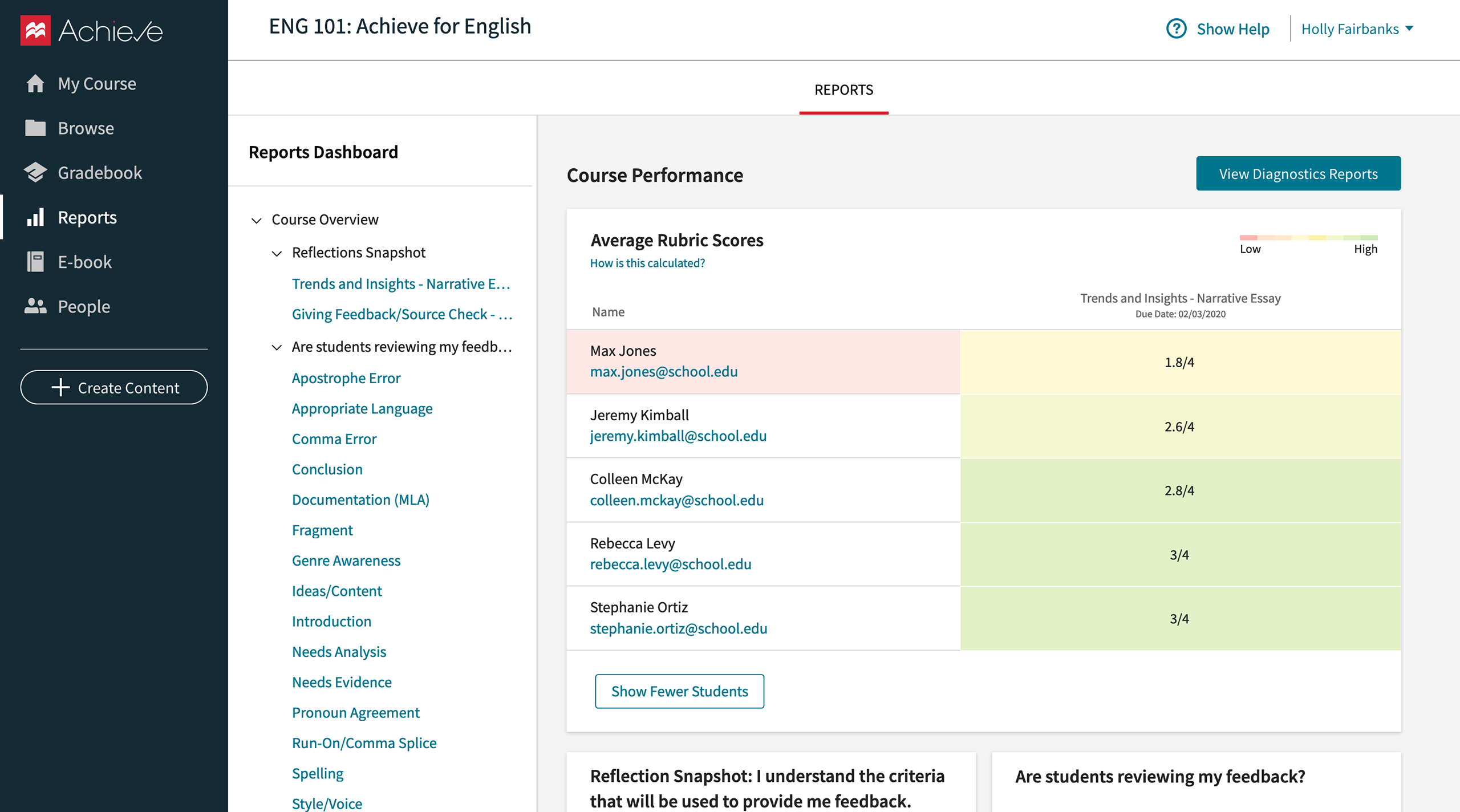 achieve reports